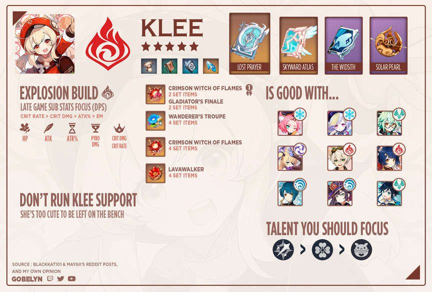 Genshin Impact Klee Build